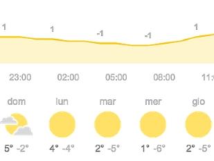 Neve-a-Piacenza15897-piacenza.jpg