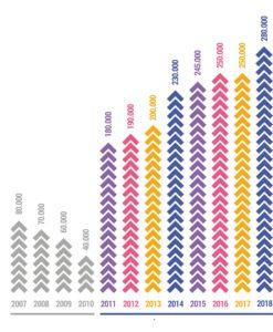 infografiche-vp18-1